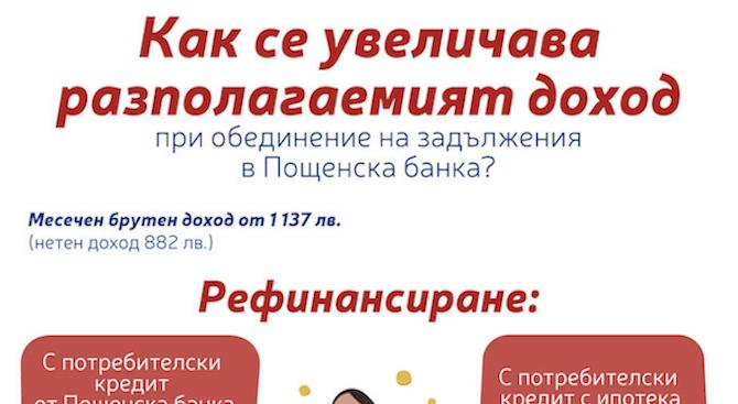 Българите теглят повече и по-големи суми за рефинансиране на стари