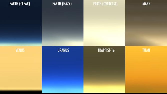 Как изглежда залезът, гледан от Венера, Марс, Уран и Титан