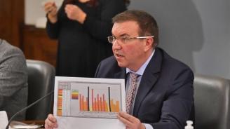 Проф. Ангелов на среща с РЗИ-тата, готвят ваксинацията на учителите и хората в социалните домове