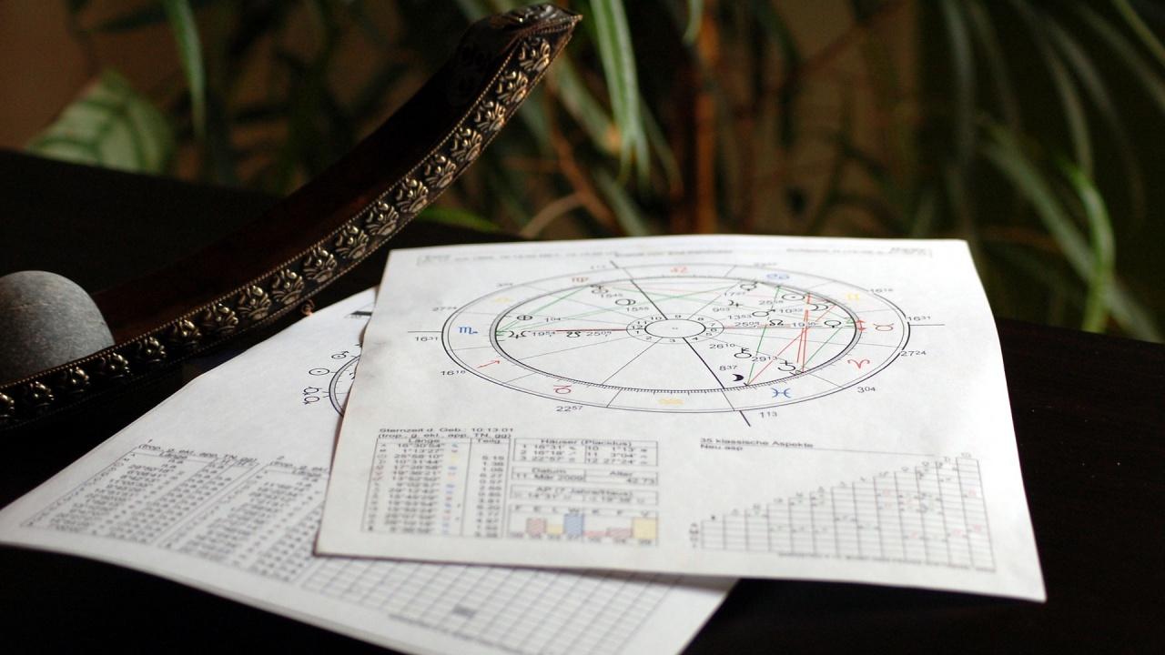 Планетарни транзити на 27 април