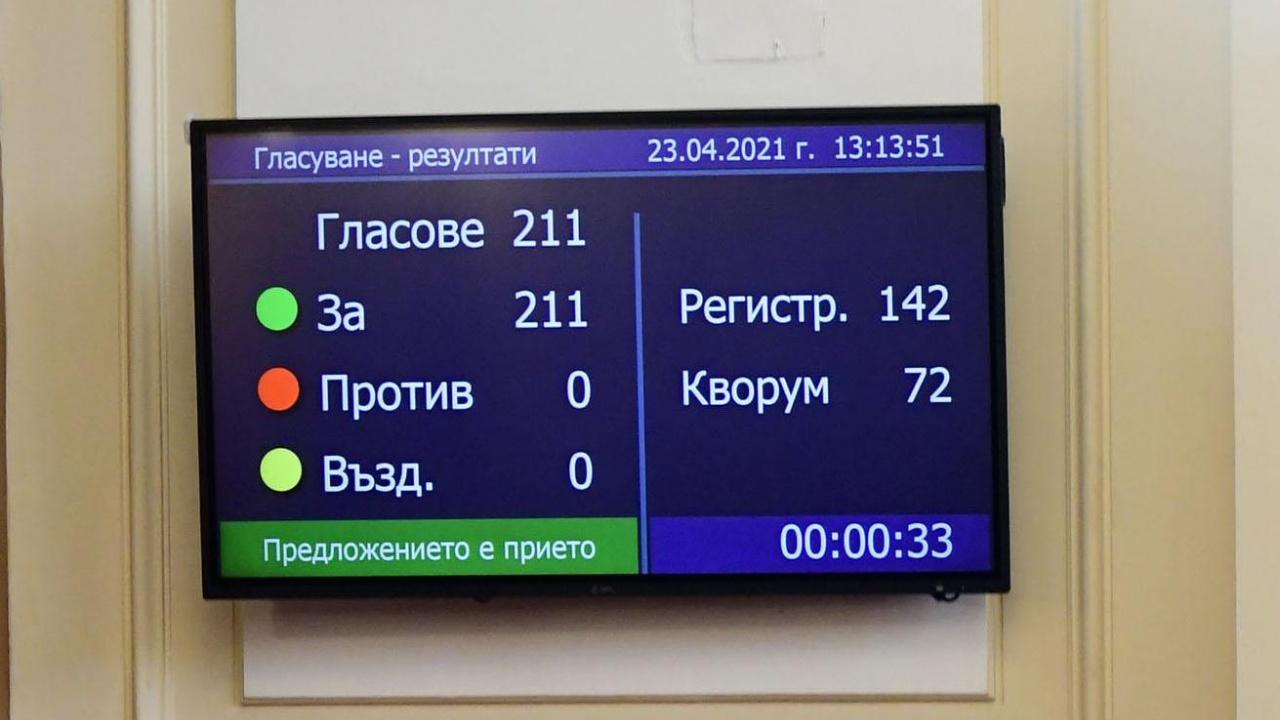 Експерти коментираха промените в Изборния кодекс