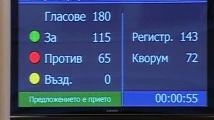 Окончателно: Парламентът временно спира работа