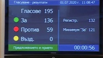 Парламентът отхвърли президентското вето върху Закона за МВР