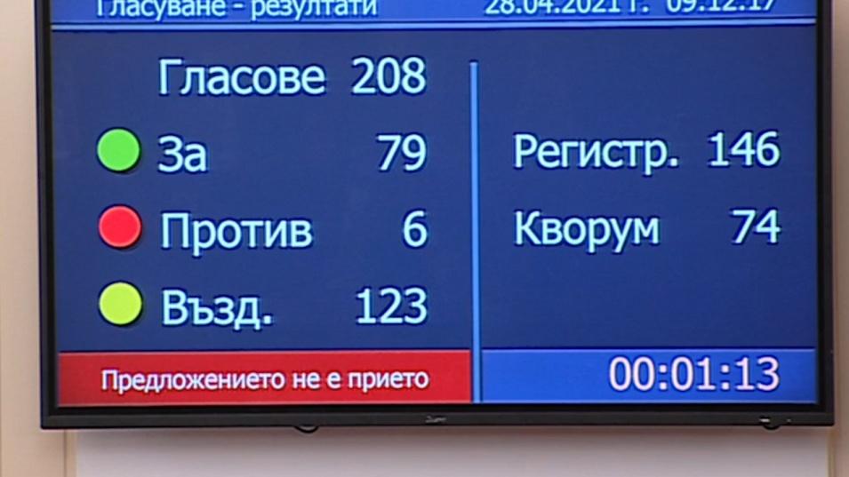 """Пропадна заседанието на НС, едва 79 души гласуваха """"за"""" приемането на дневния ред"""